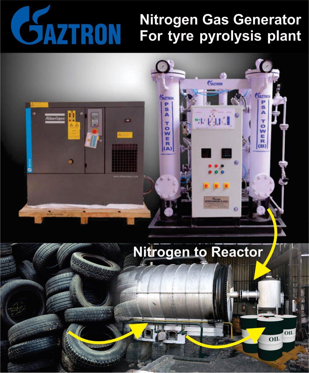 Nitrogen Gas Generator for Tyre Pyrolysis plants